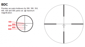 Meopta BDC Reticle