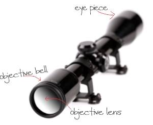 Rifle Scope Anatomay