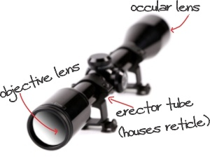 Rifle Scope Lenses