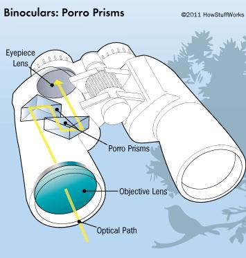 porro_prism_binoculars
