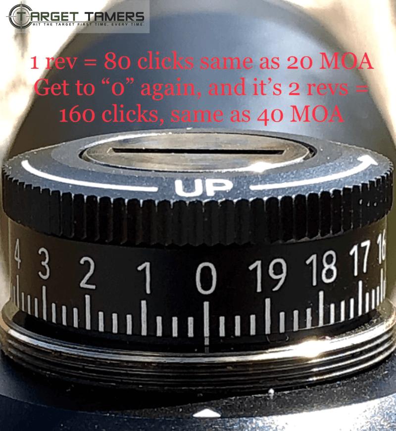 Clicks per MOA on Rifle Scope Turret