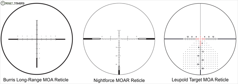 Different MOA Reticles Compared