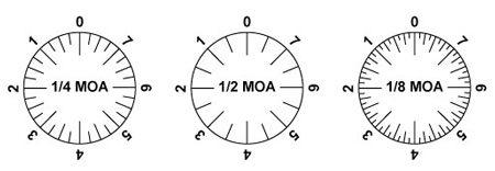 moa-scope-dial