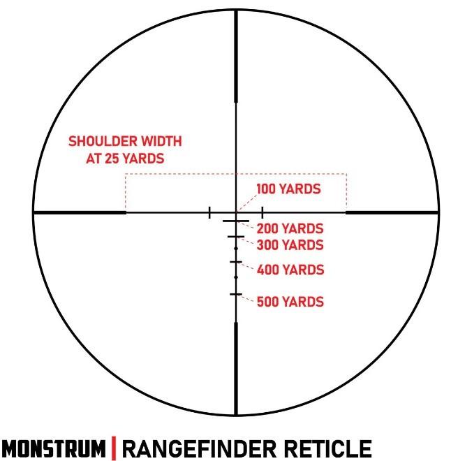Reticle on Monstrum Tactical 1-4x20 riflescope