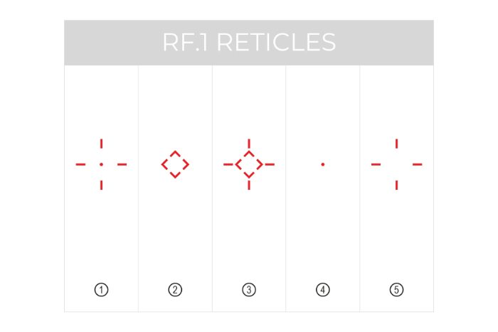 reticle options for the RF.1 7x25 rangefinder