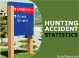 Hunting Accident Statistics: Fatalities, Injuries & Tree Stand Accidents