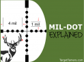 Understanding & Using A Mil Dot Reticle Scope (in Easy English)